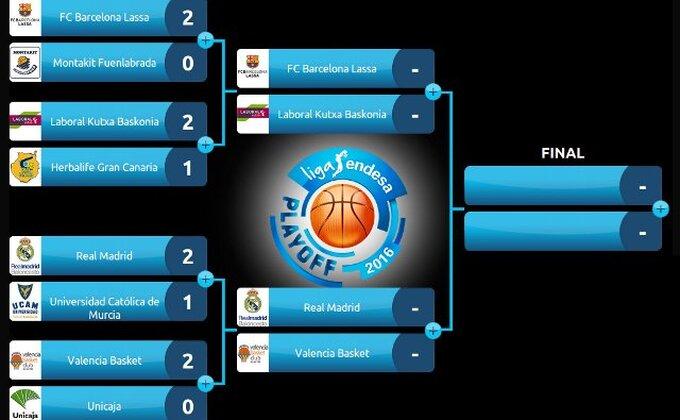 ACB - Favoriti na kraju u polufinalu