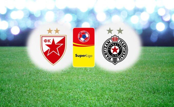 Zašto Dinamo prodaje igrače za 20 miliona, a Zvezda i Partizan za dva?