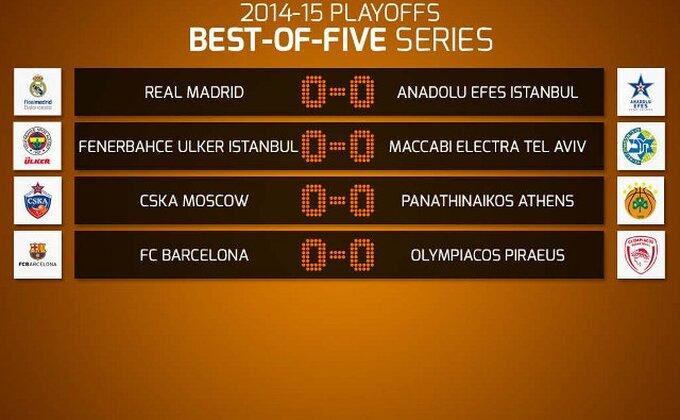 EL - Ovo su učesnici i parovi četvrtfinala