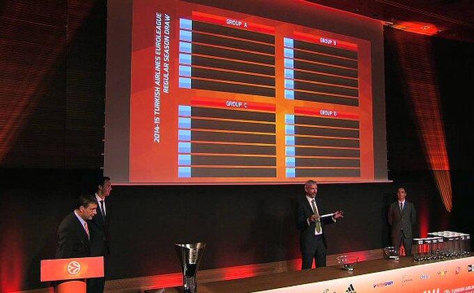Potvrđen format i učesnici Evrolige i Evrokupa